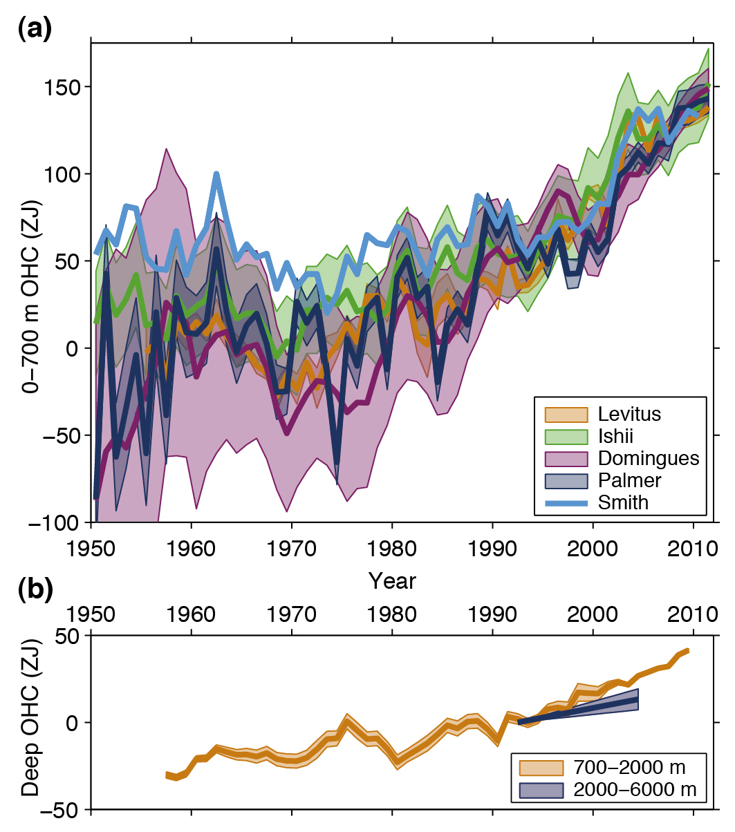 Global Climate Change Facts: The Truth, The Consensus, and the Skeptics