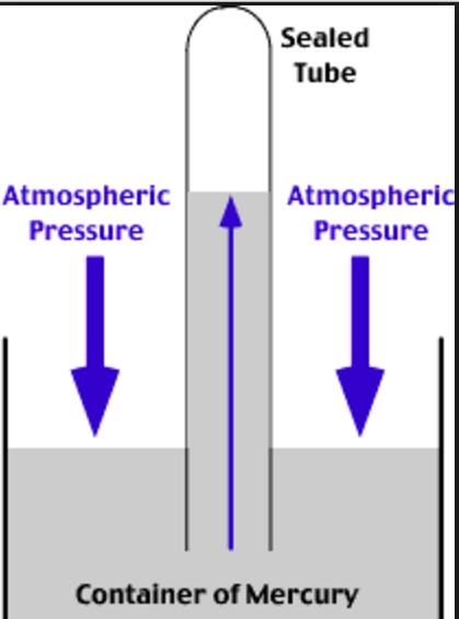Hectopascals millibars are they different franks - Atmospheric pressure conversion table ...